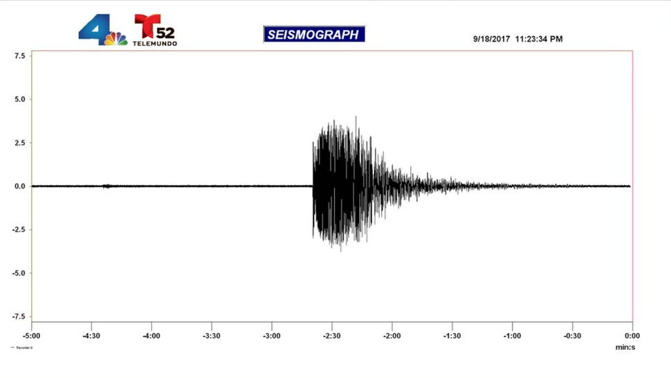 IL  centered quake felt in Terre Haute