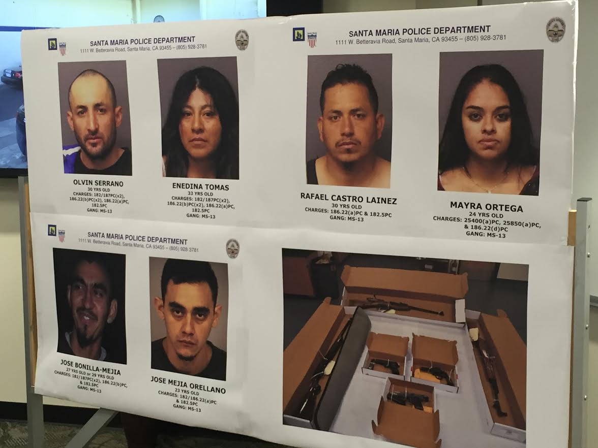 MS Gang Members Arrested In Connection To Santa Maria Homicid - M13 gang us map